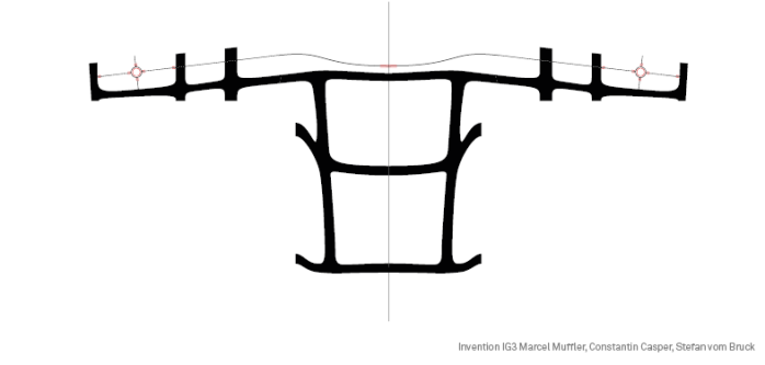 Design prototp symbio